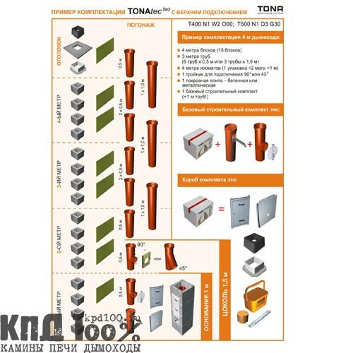 Дымоход TONA система TEC  ISO одноходовой 120 мм - 4 п.м. (комплект)